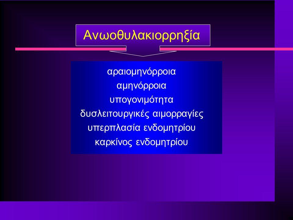 Ανωοθυλακιορρηξία αραιομηνόρροια αμηνόρροια υπογονιμότητα δυσλειτουργικές αιμορραγίες υπερπλασία ενδομητρίου καρκίνος ενδομητρίου