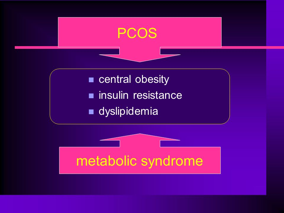 PCOS n central obesity n insulin resistance n dyslipidemia metabolic syndrome