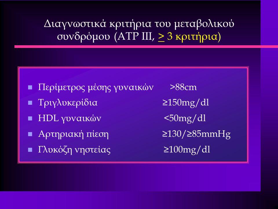 Διαγνωστικά κριτήρια του μεταβολικού συνδρόμου (ΑΤP III, > 3 κριτήρια) n Περίμετρος μέσης γυναικών >88cm n Τριγλυκερίδια ≥150mg/dl n HDL γυναικών <50mg/dl n Αρτηριακή πίεση ≥130/≥85mmHg n Γλυκόζη νηστείας ≥100mg/dl