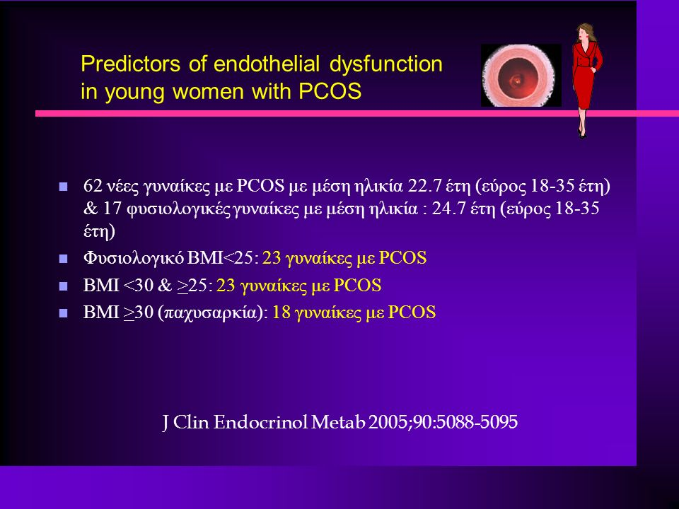 Predictors of endothelial dysfunction in young women with PCOS n 62 νέες γυναίκες με PCOS με μέση ηλικία 22.7 έτη (εύρος 18-35 έτη) & 17 φυσιολογικές γυναίκες με μέση ηλικία : 24.7 έτη (εύρος 18-35 έτη) n Φυσιολογικό BMI<25: 23 γυναίκες με PCOS n BMI 25: 23 γυναίκες με PCOS n BMI >30 (παχυσαρκία): 18 γυναίκες με PCOS J Clin Endocrinol Metab 2005;90:5088-5095