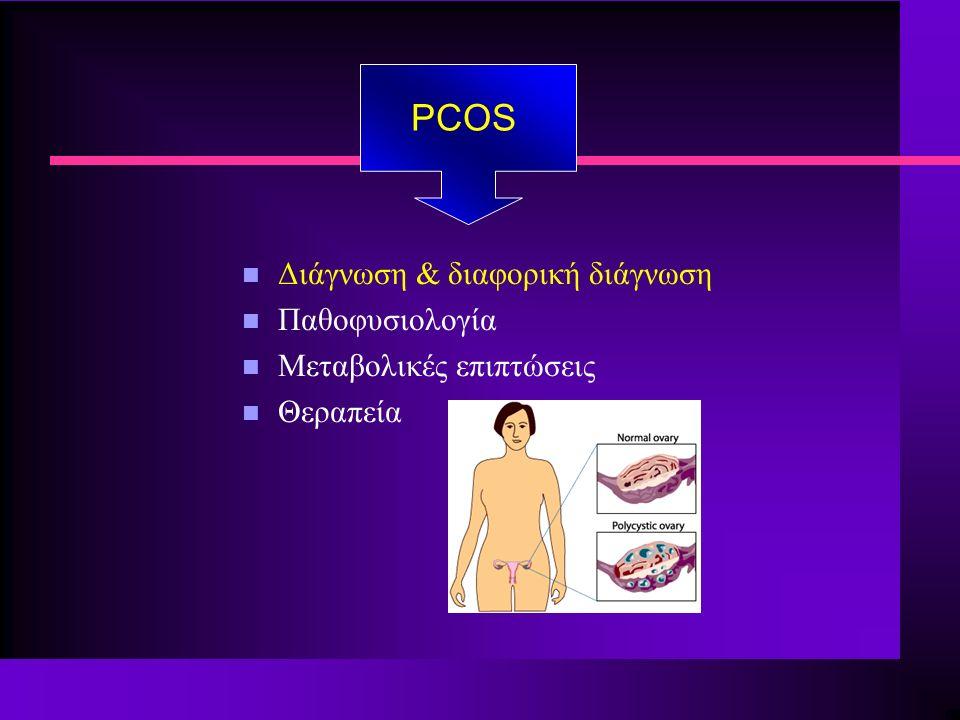 PCOS n Διάγνωση & διαφορική διάγνωση n Παθοφυσιολογία n Μεταβολικές επιπτώσεις n Θεραπεία
