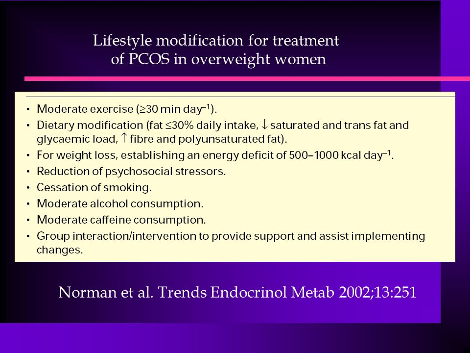 Norman et al. Trends Endocrinol Metab 2002;13:251 Lifestyle modification for treatment of PCOS in overweight women