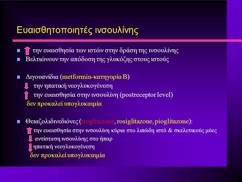 n την ευαισθησία των ιστών στην δράση της ινσουλίνης n Βελτιώνουν την απόδοση της γλυκόζης στους ιστούς n Διγουανίδια (metformin-κατηγορία Β) την ηπατική νεογλυκογένεση την ευαισθησία στην ινσουλίνη (postreceptor level) δεν προκαλεί υπογλυκαιμία n Θειαζολιδινεδιόνες (troglitazone, rosiglitazone, pioglitazone): την ευαισθησία στην ινσουλίνη κύρια στο λιπώδη ιστό & σκελετικούς μύες αντίσταση ινσουλίνης στο ήπαρ ηπατική νεογλυκογένεση δεν προκαλεί υπογλυκαιμία