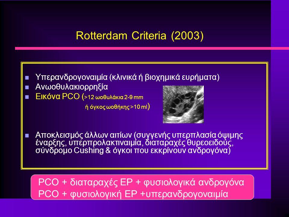 Rotterdam Criteria (2003) n Υπερανδρογοναιμία (κλινικά ή βιοχημικά ευρήματα) n Ανωοθυλακιορρηξία n Εικόνα PCO ( >12 ωοθυλάκια 2-9 mm ή όγκος ωοθήκης >10 ml ) n Αποκλεισμός άλλων αιτίων (συγγενής υπερπλασία όψιμης έναρξης, υπερπρολακτιναιμία, διαταραχές θυρεοειδούς, σύνδρομο Cushing & όγκοι που εκκρίνουν ανδρογόνα) PCO + διαταραχές ΕΡ + φυσιολογικά ανδρογόνα PCO + φυσιολογική ΕΡ +υπερανδρογοναιμία