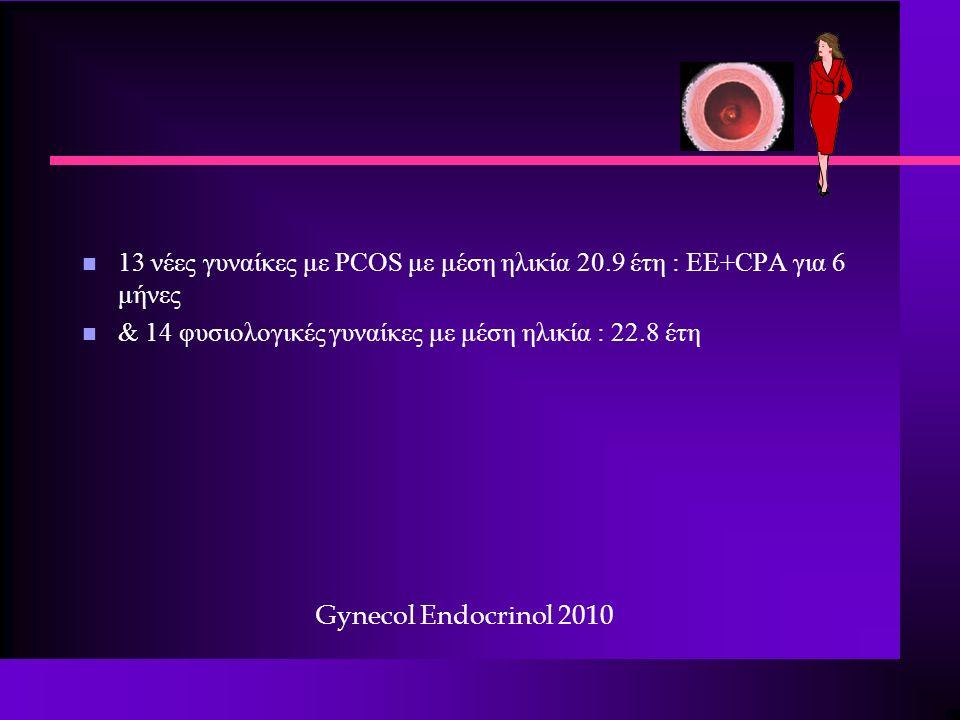 n 13 νέες γυναίκες με PCOS με μέση ηλικία 20.9 έτη : EE+CPA για 6 μήνες n & 14 φυσιολογικές γυναίκες με μέση ηλικία : 22.8 έτη Gynecol Endocrinol 2010