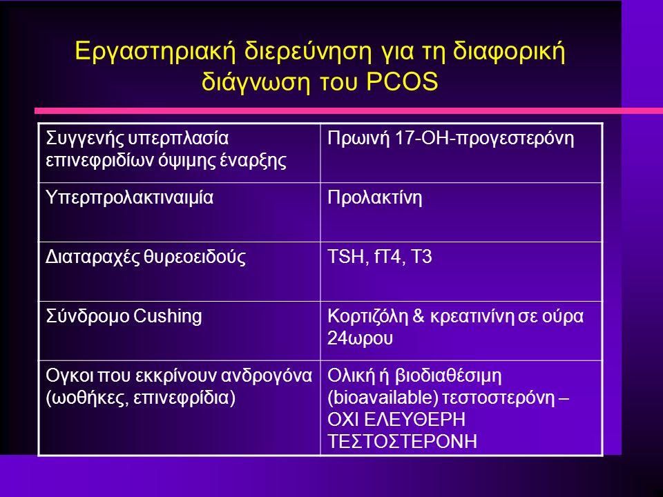Εργαστηριακή διερεύνηση για τη διαφορική διάγνωση του PCOS Συγγενής υπερπλασία επινεφριδίων όψιμης έναρξης Πρωινή 17-ΟΗ-προγεστερόνη ΥπερπρολακτιναιμίαΠρολακτίνη Διαταραχές θυρεοειδούςTSH, fT4, T3 Σύνδρομο CushingΚορτιζόλη & κρεατινίνη σε ούρα 24ωρου Ογκοι που εκκρίνουν ανδρογόνα (ωοθήκες, επινεφρίδια) Ολική ή βιοδιαθέσιμη (bioavailable) τεστοστερόνη – ΟΧΙ ΕΛΕΥΘΕΡΗ ΤΕΣΤΟΣΤΕΡΟΝΗ