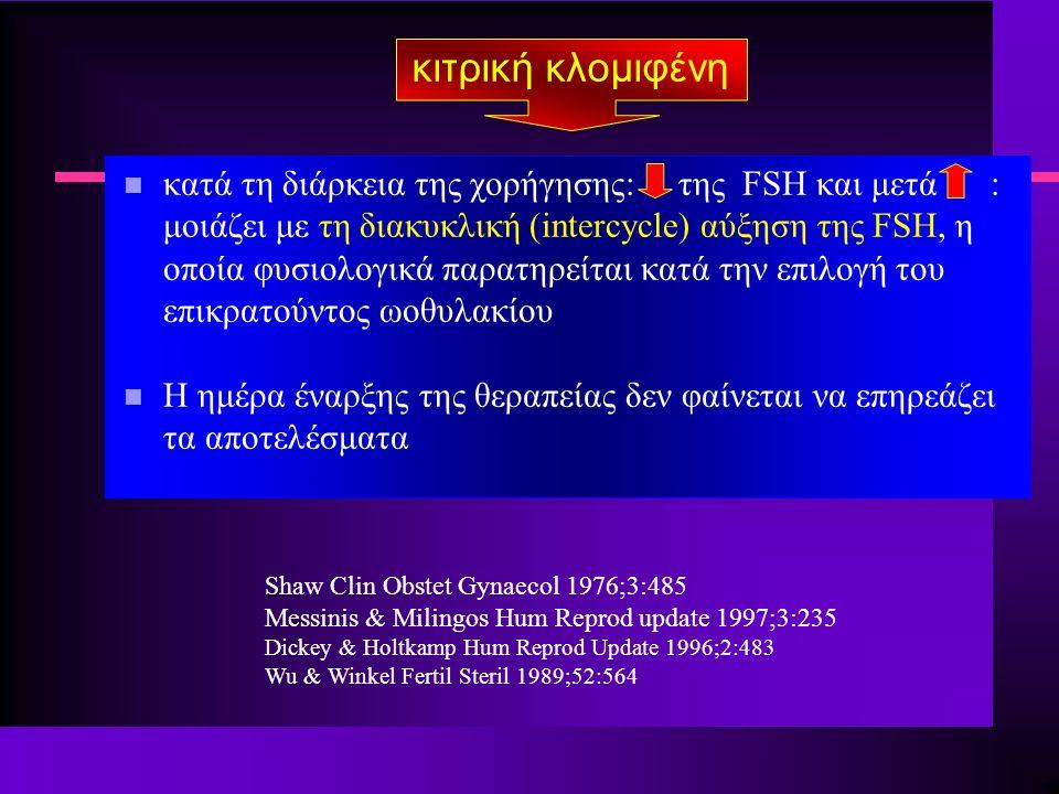 κιτρική κλομιφένη n κατά τη διάρκεια της χορήγησης: της FSH και μετά : μοιάζει με τη διακυκλική (intercycle) αύξηση της FSH, η οποία φυσιολογικά παρατηρείται κατά την επιλογή του επικρατούντος ωοθυλακίου n Η ημέρα έναρξης της θεραπείας δεν φαίνεται να επηρεάζει τα αποτελέσματα Shaw Clin Obstet Gynaecol 1976;3:485 Messinis & Milingos Hum Reprod update 1997;3:235 Dickey & Holtkamp Hum Reprod Update 1996;2:483 Wu & Winkel Fertil Steril 1989;52:564
