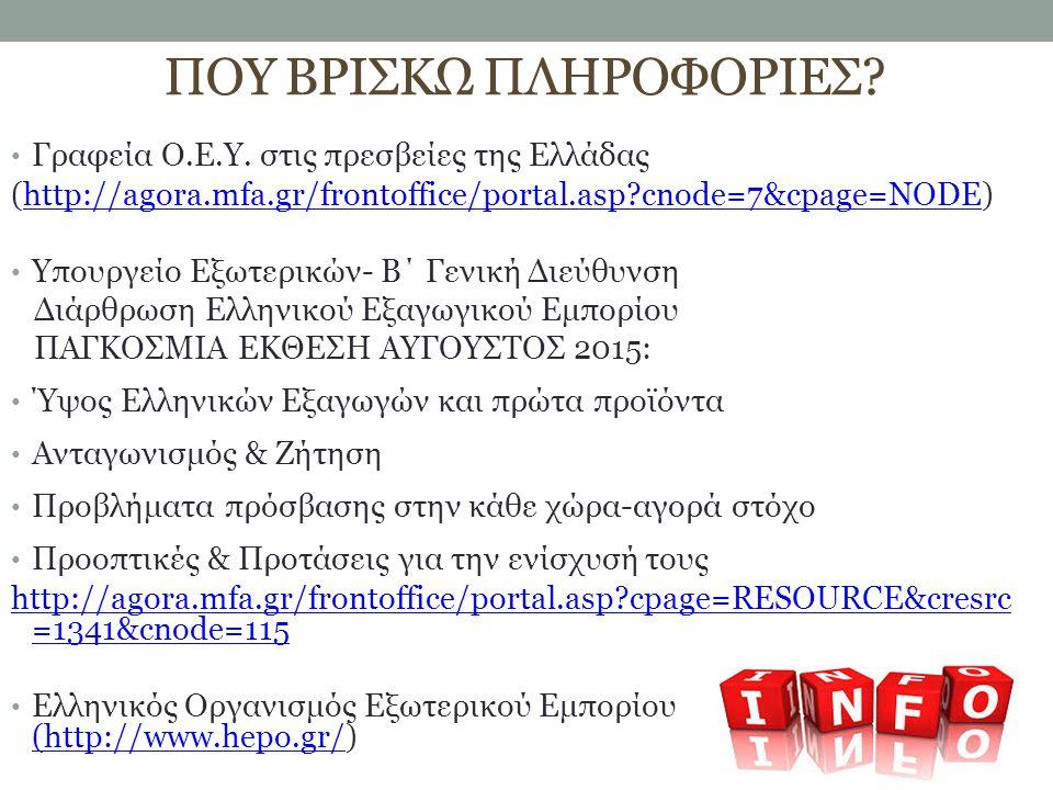 ΠΟΥ ΒΡΙΣΚΩ ΠΛΗΡΟΦΟΡΙΕΣ? Γραφεία Ο.Ε.Υ. στις πρεσβείες της Ελλάδας (http://agora.mfa.gr/frontoffice/portal.asp?cnode=7&cpage=NODE)http://agora.mfa.gr/f