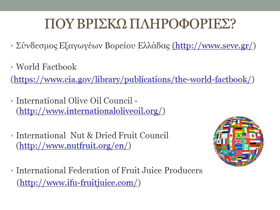 ΠΟΥ ΒΡΙΣΚΩ ΠΛΗΡΟΦΟΡΙΕΣ? Σύνδεσμος Εξαγωγέων Βορείου Ελλάδας (http://www.seve.gr/)(http://www.seve.gr/ World Factbook (https://www.cia.gov/library/publ