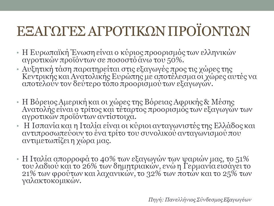 ΕΞΑΓΩΓΕΣ ΑΓΡΟΤΙΚΩΝ ΠΡΟΪΟΝΤΩΝ Η Ευρωπαϊκή Ένωση είναι ο κύριος προορισμός των ελληνικών αγροτικών προϊόντων σε ποσοστό άνω του 50%. Αυξητική τάση παρατ