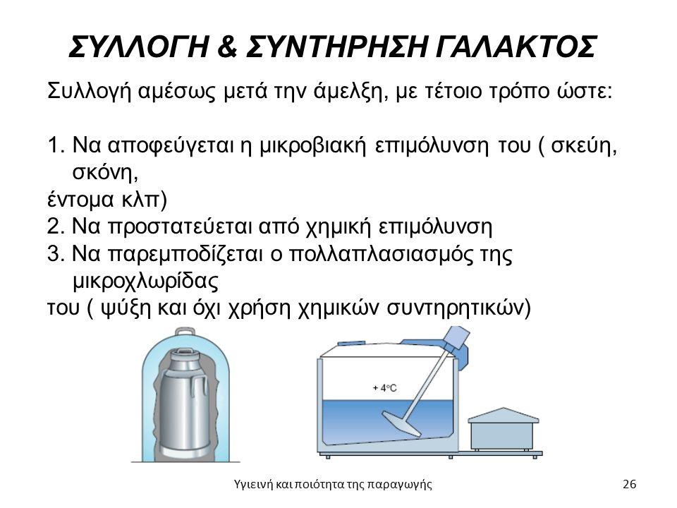 Συλλογή αμέσως μετά την άμελξη, με τέτοιο τρόπο ώστε: 1.Να αποφεύγεται η μικροβιακή επιμόλυνση του ( σκεύη, σκόνη, έντομα κλπ) 2. Να προστατεύεται από