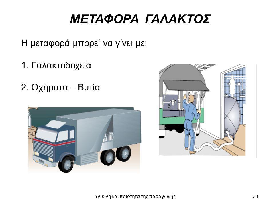ΜΕΤΑΦΟΡΑ ΓΑΛΑΚΤΟΣ Η μεταφορά μπορεί να γίνει με: 1.Γαλακτοδοχεία 2. Οχήματα – Βυτία Υγιεινή και ποιότητα της παραγωγής 31