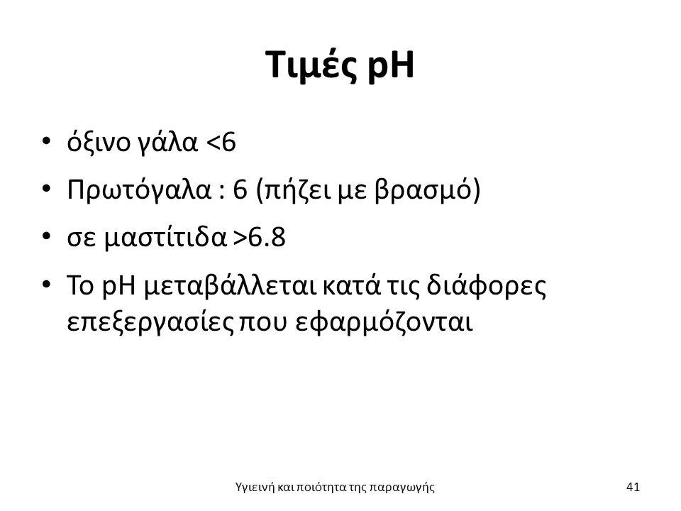 Τιμές pH όξινο γάλα <6 Πρωτόγαλα : 6 (πήζει με βρασμό) σε μαστίτιδα >6.8 Το pH μεταβάλλεται κατά τις διάφορες επεξεργασίες που εφαρμόζονται Υγιεινή κα