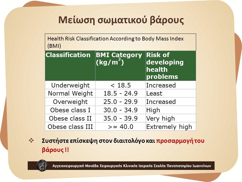 Μείωση σωματικού βάρους Health Risk Classification According to Body Mass Index (BMI) ClassificationBMI Category (kg/m 2 ) Risk of developing health problems Underweight< 18.5Increased Normal Weight18.5 - 24.9Least Overweight25.0 - 29.9Increased Obese class I30.0 - 34.9High Obese class II35.0 - 39.9Very high Obese class III>= 40.0Extremely high  Συστήστε επίσκεψη στον διαιτολόγο και προσαρμογή του βάρους !!