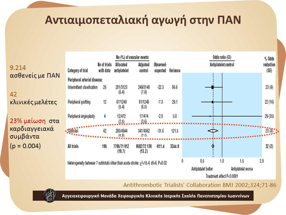 Antithrombotic Trialists Collaboration BMJ 2002;324;71-86 Αντιαιμοπεταλιακή αγωγή στην ΠΑΝ 9.214 ασθενείς με ΠΑΝ 42 κλινικές μελέτες 23% μείωση στα καρδιαγγειακά συμβάντα (p = 0.004)