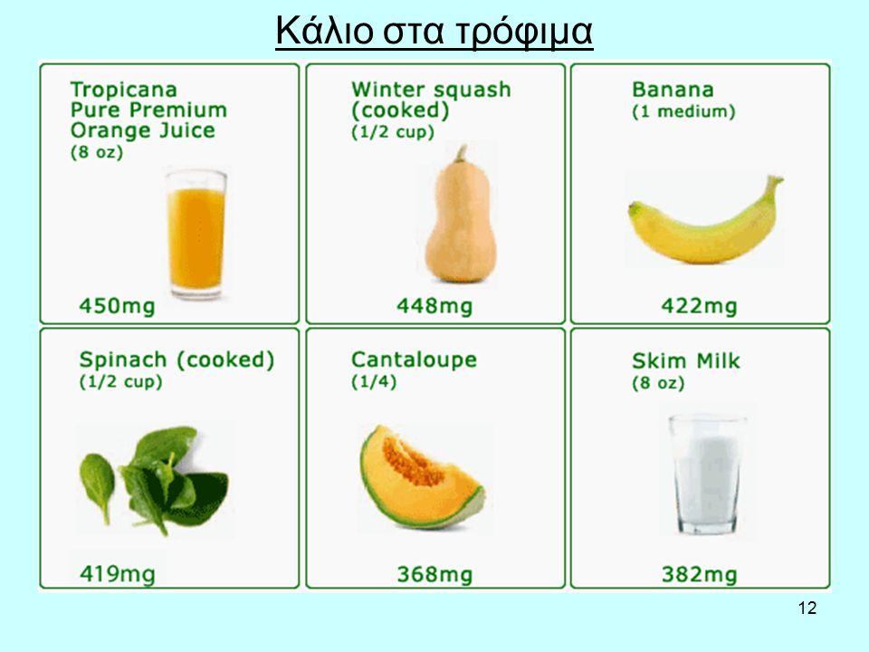 12 Κάλιο στα τρόφιμα