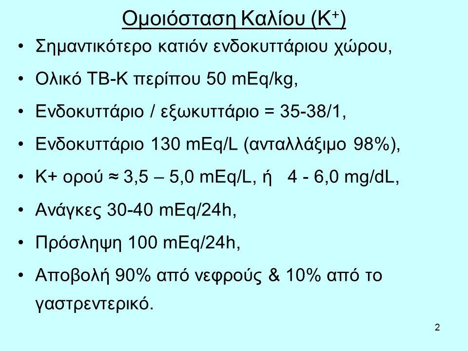 2 Ομοιόσταση Kαλίου (Κ + ) Σημαντικότερο κατιόν ενδοκυττάριου χώρου, Ολικό TB-K περίπου 50 mEq/kg, Ενδοκυττάριο / εξωκυττάριο = 35-38/1, Ενδοκυττάριο 130 mEq/L (ανταλλάξιμο 98%), Κ+ ορού ≈ 3,5 – 5,0 mEq/L, ή 4 - 6,0 mg/dL, Ανάγκες 30-40 mEq/24h, Πρόσληψη 100 mEq/24h, Αποβολή 90% από νεφρούς & 10% από το γαστρεντερικό.