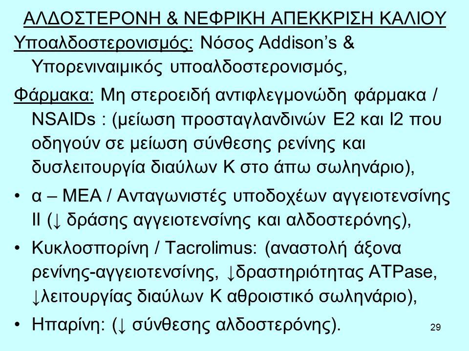 29 ΑΛΔΟΣΤΕΡΟΝΗ & ΝΕΦΡΙΚΗ ΑΠΕΚΚΡΙΣΗ ΚΑΛΙΟΥ Υποαλδοστερονισμός: Νόσος Addison's & Υπορενιναιμικός υποαλδοστερονισμός, Φάρμακα: Μη στεροειδή αντιφλεγμονώδη φάρμακα / NSAIDs : (μείωση προσταγλανδινών Ε2 και Ι2 που οδηγούν σε μείωση σύνθεσης ρενίνης και δυσλειτουργία διαύλων Κ στο άπω σωληνάριο), α – ΜΕΑ / Ανταγωνιστές υποδοχέων αγγειοτενσίνης ΙΙ ( ↓ δράσης αγγειοτενσίνης και αλδοστερόνης), Κυκλοσπορίνη / Tacrolimus: (αναστολή άξονα ρενίνης-αγγειοτενσίνης, ↓ δραστηριότητας ATPase, ↓ λειτουργίας διαύλων Κ αθροιστικό σωληνάριο), Ηπαρίνη: ( ↓ σύνθεσης αλδοστερόνης).