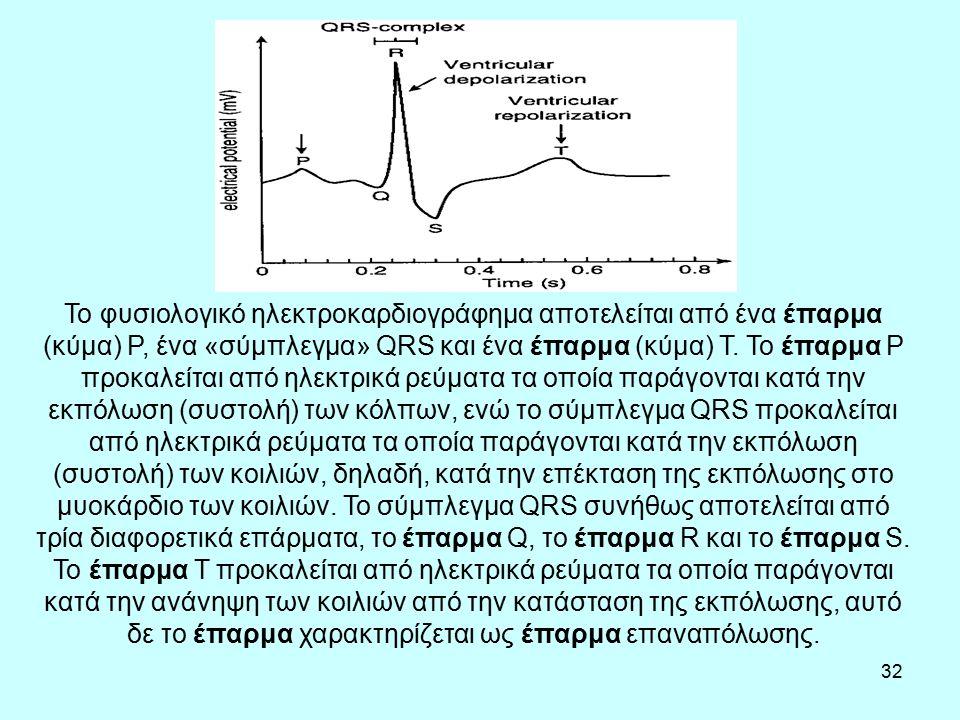 32 Το φυσιολογικό ηλεκτροκαρδιογράφημα αποτελείται από ένα έπαρμα (κύμα) Ρ, ένα «σύμπλεγμα» QRS και ένα έπαρμα (κύμα) Τ.