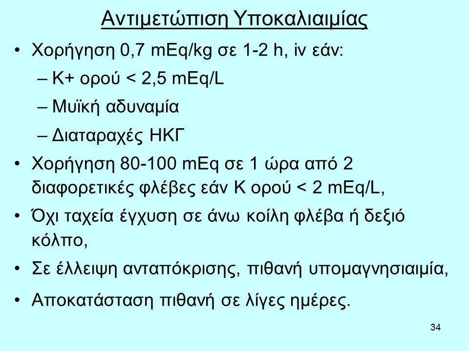 34 Αντιμετώπιση Υποκαλιαιμίας Χορήγηση 0,7 mEq/kg σε 1-2 h, iv εάν: –Κ+ ορού < 2,5 mEq/L –Μυϊκή αδυναμία –Διαταραχές ΗΚΓ Χορήγηση 80-100 mEq σε 1 ώρα από 2 διαφορετικές φλέβες εάν Κ ορού < 2 mEq/L, Όχι ταχεία έγχυση σε άνω κοίλη φλέβα ή δεξιό κόλπο, Σε έλλειψη ανταπόκρισης, πιθανή υπομαγνησιαιμία, Αποκατάσταση πιθανή σε λίγες ημέρες.