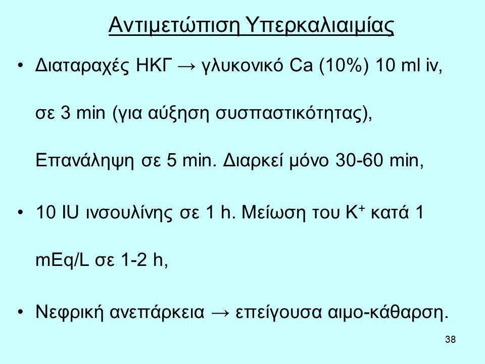38 Αντιμετώπιση Υπερκαλιαιμίας Διαταραχές ΗΚΓ → γλυκονικό Ca (10%) 10 ml iv, σε 3 min (για αύξηση συσπαστικότητας), Επανάληψη σε 5 min.