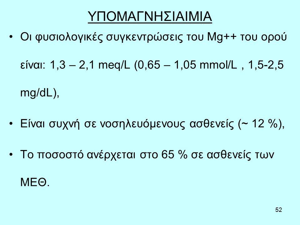 52 ΥΠΟΜΑΓΝΗΣΙΑΙΜΙΑ Οι φυσιολογικές συγκεντρώσεις του Mg++ του ορού είναι: 1,3 – 2,1 meq/L (0,65 – 1,05 mmol/L, 1,5-2,5 mg/dL), Είναι συχνή σε νοσηλευόμενους ασθενείς (~ 12 %), Το ποσοστό ανέρχεται στο 65 % σε ασθενείς των ΜΕΘ.