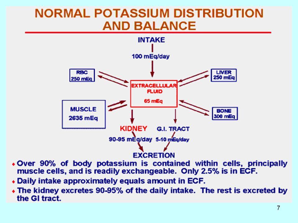 18 ΠΑΡΑΓΟΝΤΕΣ ΠΟΥ ΕΠΗΡΕΑΖΟΥΝ ΕΝΔΟ- ΚΑΙ ΕΞΩΚΥΤΤΑΡΙΑ ΚΑΤΑΝΟΜΗ ΚΑΛΙΟΥ Κατεχολαμίνες μέσω δράσης στο αυτόνομο ΝΣ, 1.Διέγερση β2- υποδοχέων: αύξηση εισόδου Κ+ στα κύτταρα μέσω ενεργοποίησης ATPase, 2.Διέγερση α- υποδοχέων: περιορισμός εισόδου Κ+ στα κύτταρα, 3.Αδρανοποίηση β-υποδοχέων (προπρανολόλη) συνοδεύεται από αύξηση καλίου ορού, 4.Ενεργοποίηση β-υποδοχέων (σαλβουταμόλη, τερβουταλίνη) συνοδεύεται από μείωση καλίου ορού.