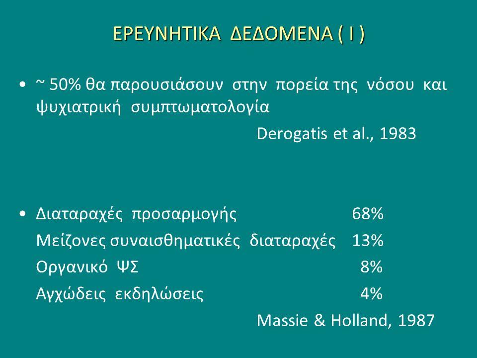 ΕΡΕΥΝΗΤΙΚΑ ΔΕΔΟΜΕΝΑ ( Ι ) ~ 50% θα παρουσιάσουν στην πορεία της νόσου και ψυχιατρική συμπτωματολογία Derogatis et al., 1983 Διαταραχές προσαρμογής68%