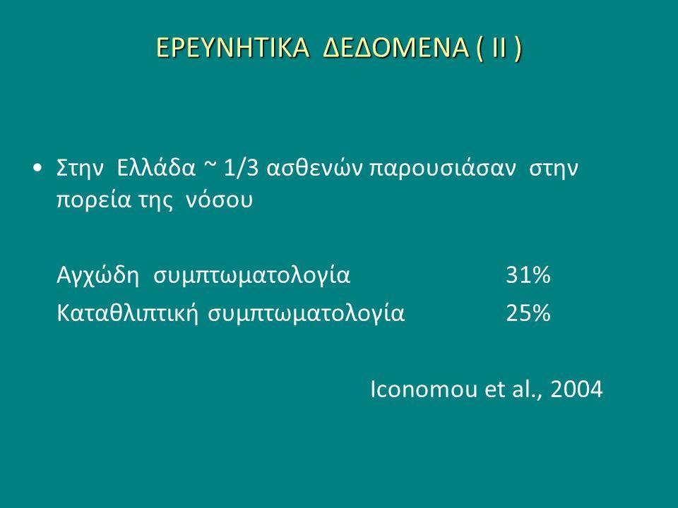 ΕΡΕΥΝΗΤΙΚΑ ΔΕΔΟΜΕΝΑ ( ΙI ) Στην Ελλάδα ~ 1/3 ασθενών παρουσιάσαν στην πορεία της νόσου Aγχώδη συμπτωματολογία31% Kαταθλιπτική συμπτωματολογία25% Ιcono
