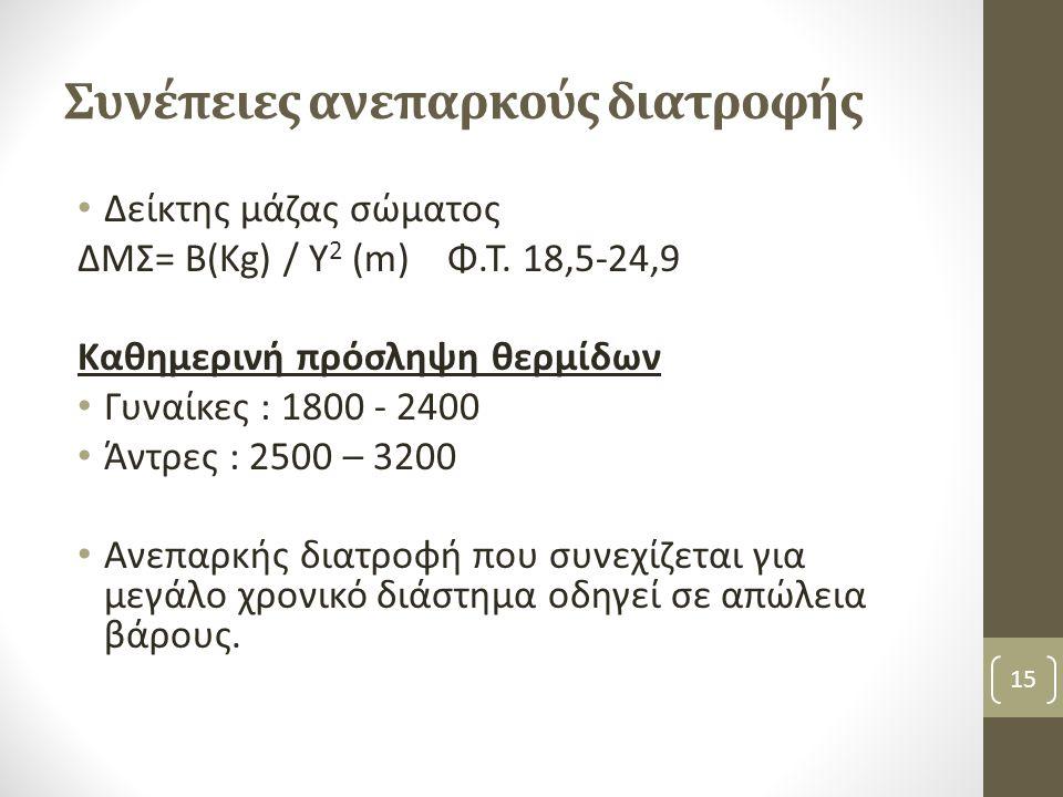 Συνέπειες ανεπαρκούς διατροφής Δείκτης μάζας σώματος ΔΜΣ= Β(Kg) / Υ 2 (m) Φ.Τ.