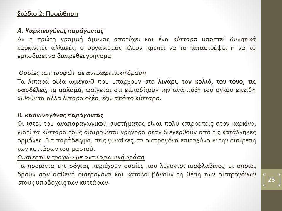 Στάδιο 2: Προώθηση Α.