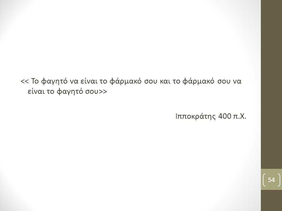 > Ιπποκράτης 400 π.Χ. 54