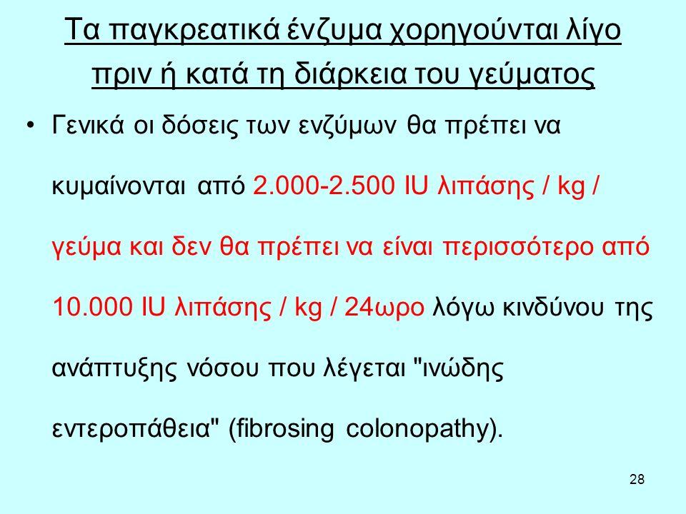 28 Τα παγκρεατικά ένζυμα χορηγούνται λίγο πριν ή κατά τη διάρκεια του γεύματος Γενικά οι δόσεις των ενζύμων θα πρέπει να κυμαίνονται από 2.000-2.500 IU λιπάσης / kg / γεύμα και δεν θα πρέπει να είναι περισσότερο από 10.000 IU λιπάσης / kg / 24ωρο λόγω κινδύνου της ανάπτυξης νόσου που λέγεται ινώδης εντεροπάθεια (fibrosing colonopathy).
