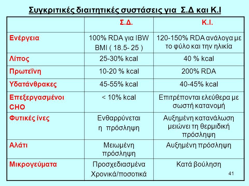 41 Συγκριτικές διαιτητικές συστάσεις για Σ.Δ και Κ.Ι Σ.Δ.