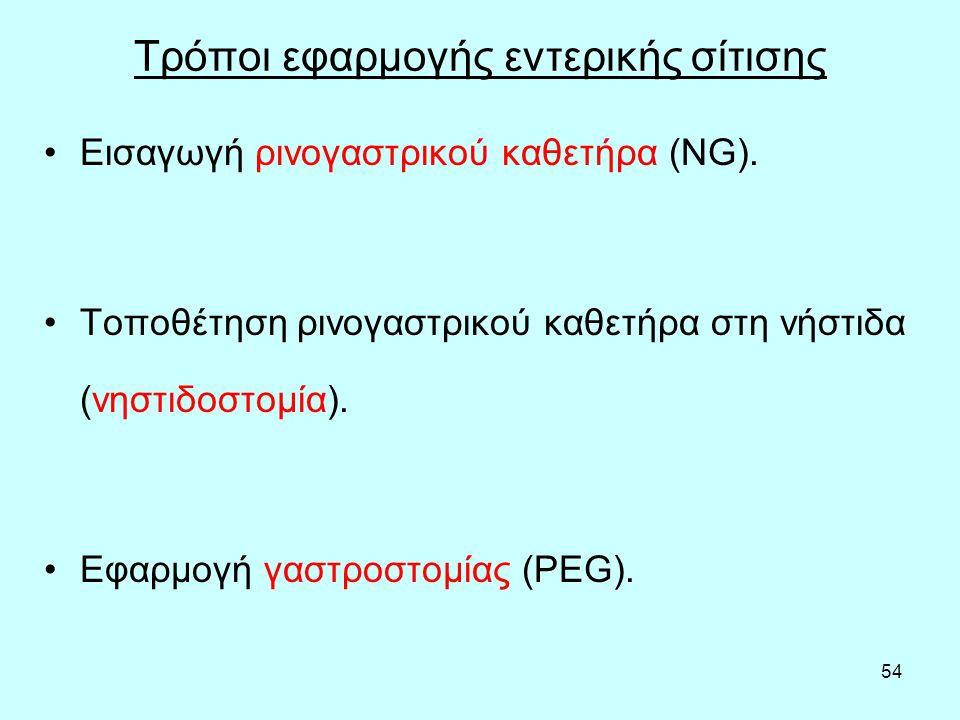 54 Τρόποι εφαρμογής εντερικής σίτισης Εισαγωγή ρινογαστρικού καθετήρα (NG).