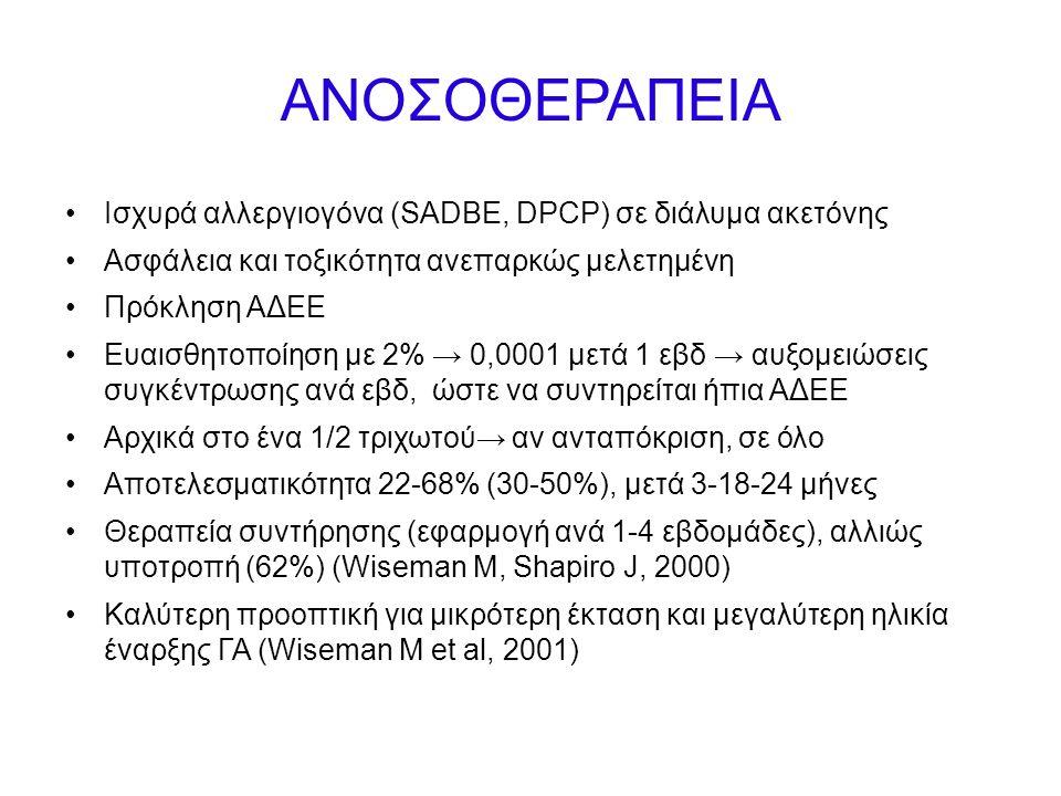 ΑΝΟΣΟΘΕΡΑΠΕΙΑ Ισχυρά αλλεργιογόνα (SADBE, DPCP) σε διάλυμα ακετόνης Ασφάλεια και τοξικότητα ανεπαρκώς μελετημένη Πρόκληση ΑΔΕΕ Ευαισθητοποίηση με 2% → 0,0001 μετά 1 εβδ → αυξομειώσεις συγκέντρωσης ανά εβδ, ώστε να συντηρείται ήπια ΑΔΕΕ Αρχικά στο ένα 1/2 τριχωτού→ αν ανταπόκριση, σε όλο Αποτελεσματικότητα 22-68% (30-50%), μετά 3-18-24 μήνες Θεραπεία συντήρησης (εφαρμογή ανά 1-4 εβδομάδες), αλλιώς υποτροπή (62%) (Wiseman M, Shapiro J, 2000) Καλύτερη προοπτική για μικρότερη έκταση και μεγαλύτερη ηλικία έναρξης ΓΑ (Wiseman M et al, 2001)