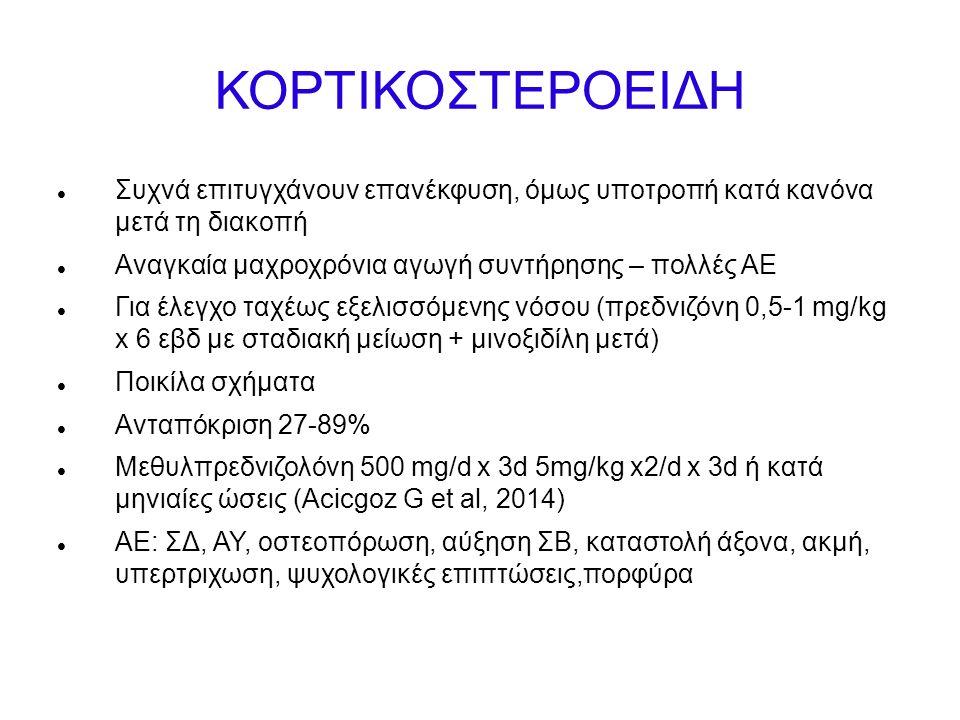 ΚΟΡΤΙΚΟΣΤΕΡΟΕΙΔΗ Συχνά επιτυγχάνουν επανέκφυση, όμως υποτροπή κατά κανόνα μετά τη διακοπή Αναγκαία μαχροχρόνια αγωγή συντήρησης – πολλές ΑΕ Για έλεγχο ταχέως εξελισσόμενης νόσου (πρεδνιζόνη 0,5-1 mg/kg x 6 εβδ με σταδιακή μείωση + μινοξιδίλη μετά) Ποικίλα σχήματα Ανταπόκριση 27-89% Μεθυλπρεδνιζολόνη 500 mg/d x 3d 5mg/kg x2/d x 3d ή κατά μηνιαίες ώσεις (Acicgoz G et al, 2014) ΑΕ: ΣΔ, ΑΥ, οστεοπόρωση, αύξηση ΣΒ, καταστολή άξονα, ακμή, υπερτριχωση, ψυχολογικές επιπτώσεις,πορφύρα