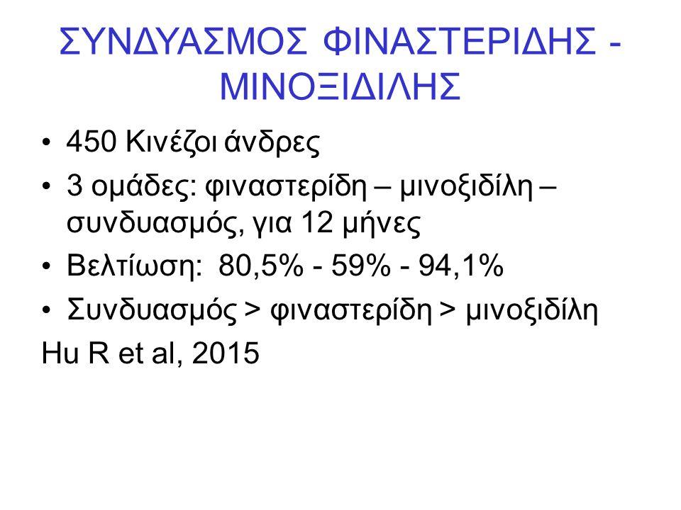 ΣΥΝΔΥΑΣΜΟΣ ΦΙΝΑΣΤΕΡΙΔΗΣ - ΜΙΝΟΞΙΔΙΛΗΣ 450 Κινέζοι άνδρες 3 ομάδες: φιναστερίδη – μινοξιδίλη – συνδυασμός, για 12 μήνες Βελτίωση: 80,5% - 59% - 94,1% Συνδυασμός > φιναστερίδη > μινοξιδίλη Hu R et al, 2015