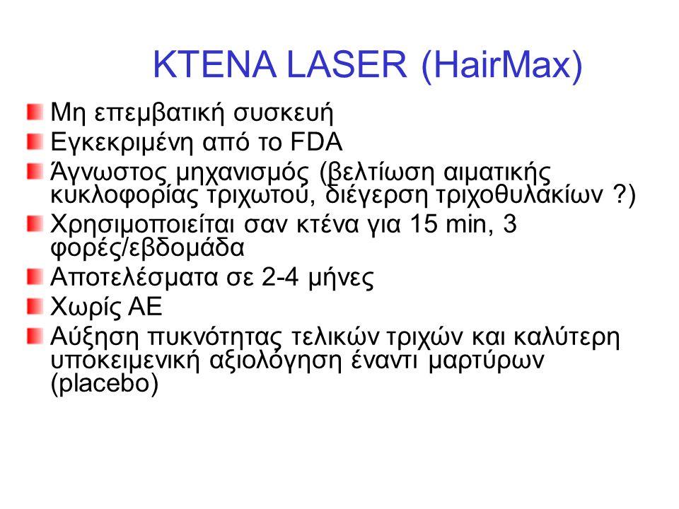 ΚΤΕΝΑ LASER (HairMax) Μη επεμβατική συσκευή Εγκεκριμένη από το FDA Άγνωστος μηχανισμός (βελτίωση αιματικής κυκλοφορίας τριχωτού, διέγερση τριχοθυλακίων ) Χρησιμοποιείται σαν κτένα για 15 min, 3 φορές/εβδομάδα Αποτελέσματα σε 2-4 μήνες Χωρίς ΑΕ Αύξηση πυκνότητας τελικών τριχών και καλύτερη υποκειμενική αξιολόγηση έναντι μαρτύρων (placebo)