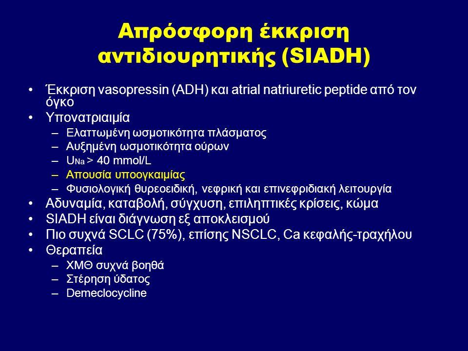 Απρόσφορη έκκριση αντιδιουρητικής (SIADH) Έκκριση vasopressin (ADH) και atrial natriuretic peptide από τον όγκο Υπονατριαιμία –Ελαττωμένη ωσμοτικότητα
