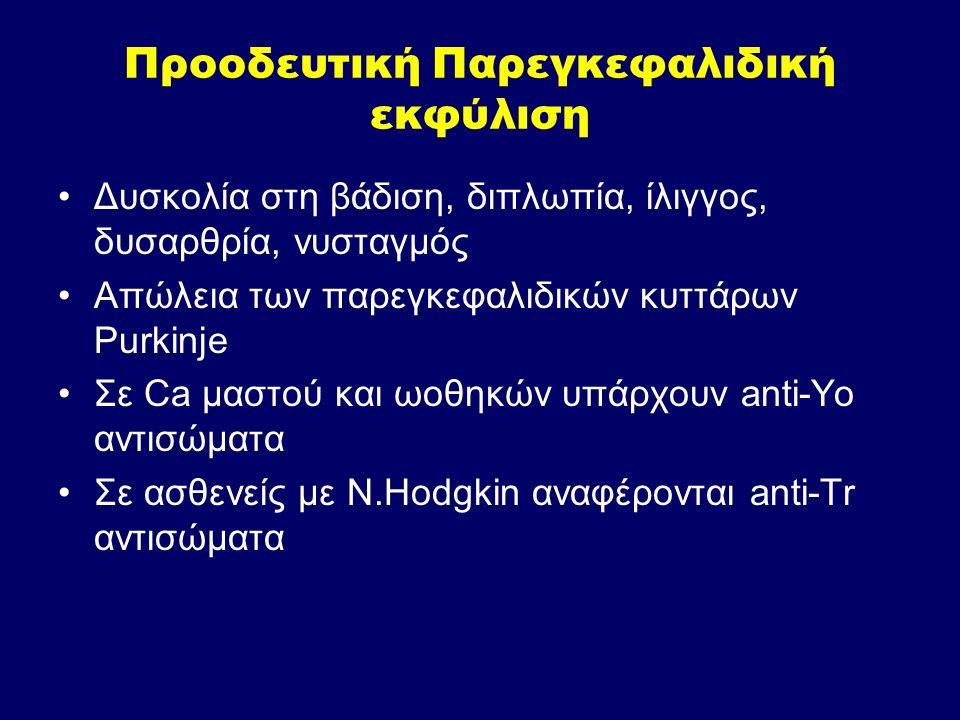 Προοδευτική Παρεγκεφαλιδική εκφύλιση Δυσκολία στη βάδιση, διπλωπία, ίλιγγος, δυσαρθρία, νυσταγμός Απώλεια των παρεγκεφαλιδικών κυττάρων Purkinje Σε Ca