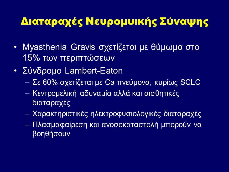 Διαταραχές Νευρομυικής Σύναψης Myasthenia Gravis σχετίζεται με θύμωμα στο 15% των περιπτώσεων Σύνδρομο Lambert-Eaton –Σε 60% σχετίζεται με Ca πνεύμονα