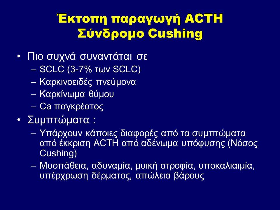 Έκτοπη παραγωγή ACTH Σύνδρομο Cushing Πιο συχνά συναντάται σε –SCLC (3-7% των SCLC) –Καρκινοειδές πνεύμονα –Καρκίνωμα θύμου –Ca παγκρέατος Συμπτώματα