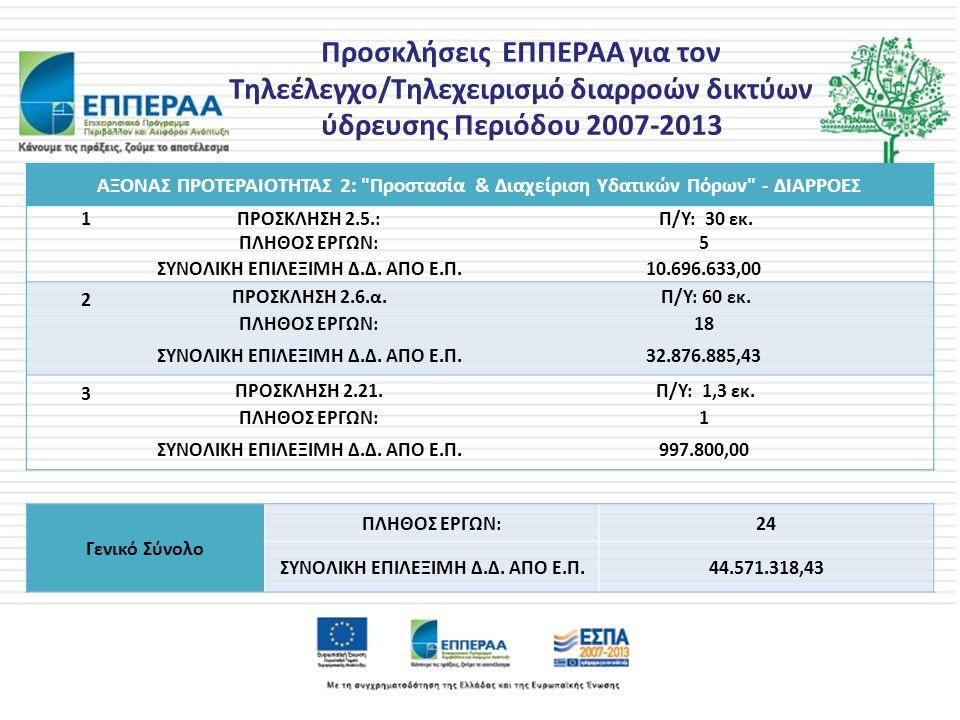 Προσκλήσεις ΕΠΠΕΡΑΑ για τον Τηλεέλεγχο/Τηλεχειρισμό διαρροών δικτύων ύδρευσης Περιόδου 2007-2013 ΑΞΟΝΑΣ ΠΡΟΤΕΡΑΙΟΤΗΤΑΣ 2:
