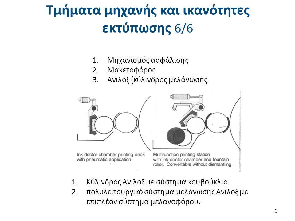 Τμήματα μηχανής και ικανότητες εκτύπωσης 6/6 9 1.Μηχανισμός ασφάλισης 2.Μακετοφόρος 3.Ανιλοξ (κύλινδρος μελάνωσης 1.Κύλινδρος Ανιλοξ με σύστημα κουβού