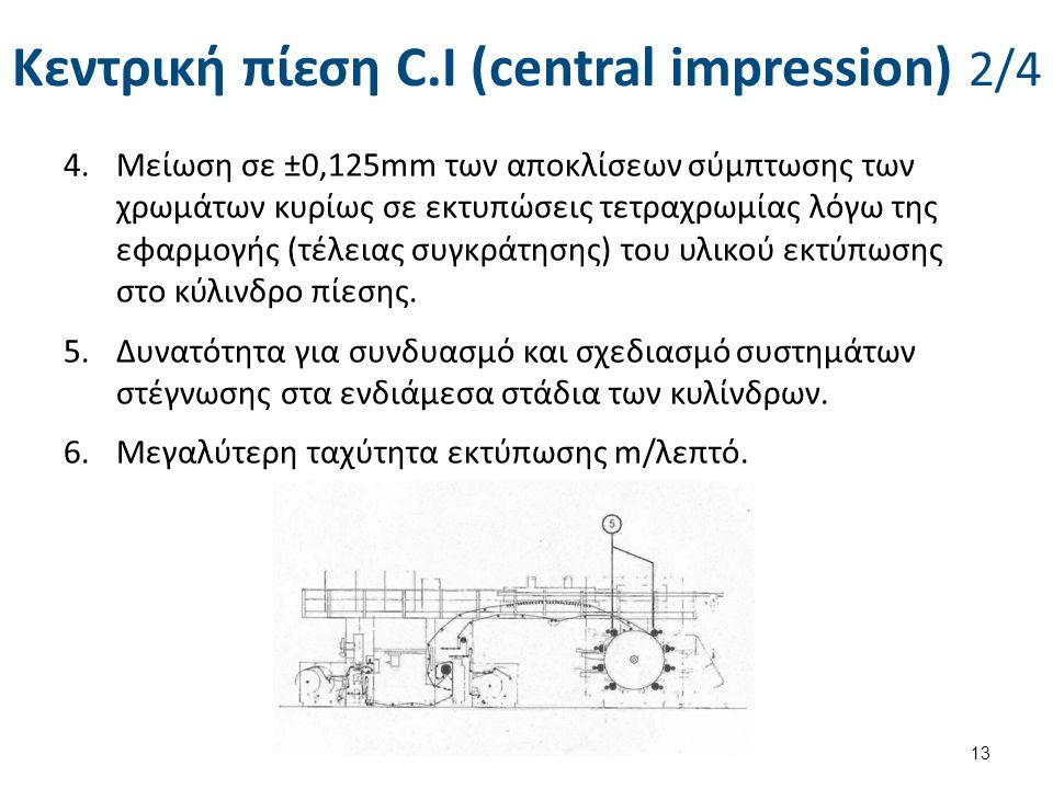 Κεντρική πίεση C.I (central impression) 2/4 4.Μείωση σε ±0,125mm των αποκλίσεων σύμπτωσης των χρωμάτων κυρίως σε εκτυπώσεις τετραχρωμίας λόγω της εφαρ