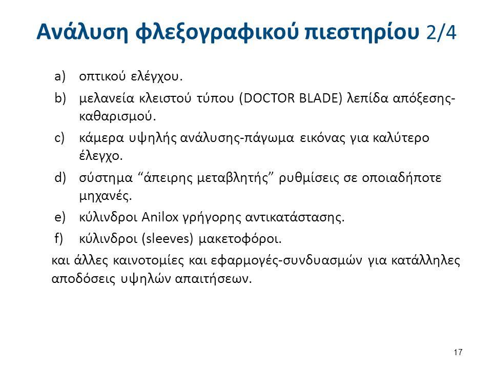 Ανάλυση φλεξογραφικού πιεστηρίου 2/4 a)οπτικού ελέγχου. b)μελανεία κλειστού τύπου (DOCTOR BLADE) λεπίδα απόξεσης- καθαρισμού. c)κάμερα υψηλής ανάλυσης