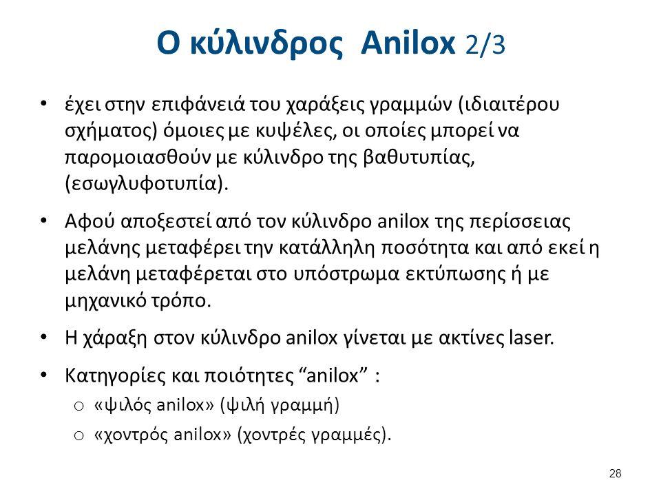Ο κύλινδρος Αnilox 2/3 έχει στην επιφάνειά του χαράξεις γραμμών (ιδιαιτέρου σχήματος) όμοιες με κυψέλες, οι οποίες μπορεί να παρομοιασθούν με κύλινδρο