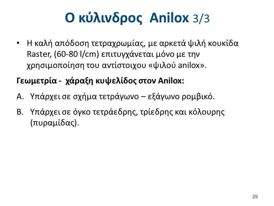 Ο κύλινδρος Αnilox 3/3 Η καλή απόδοση τετραχρωμίας, με αρκετά ψιλή κουκίδα Raster, (60-80 l/cm) επιτυγχάνεται μόνο με την χρησιμοποίηση του αντίστοιχο