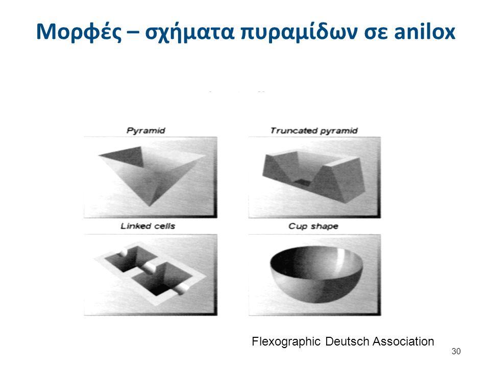 30 Flexographic Deutsch Association Μορφές – σχήματα πυραμίδων σε anilox